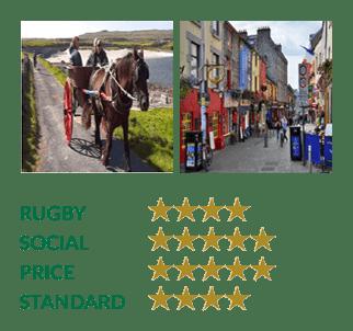 fox valley rugby - ireland tour galway-min